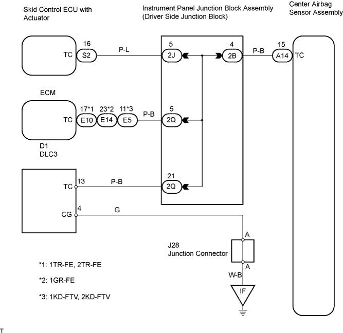 2kd Ftv Toyota 2kd Ecu Wiring Diagram    Eightstrings Blogspot Com